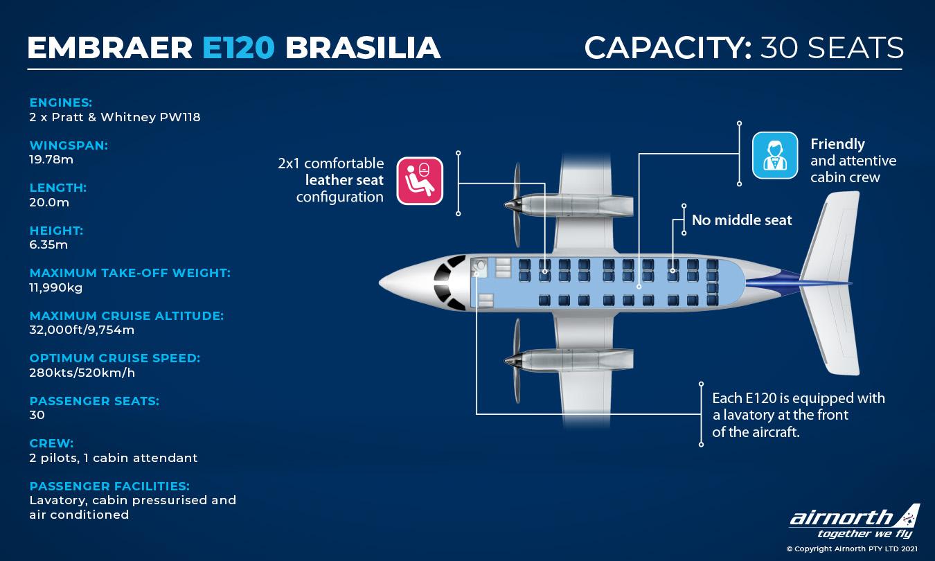 E120 Airnorth